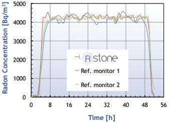 Rstone-pro 4