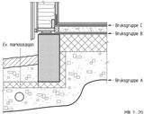 radon membran plats