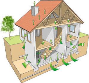 radon house